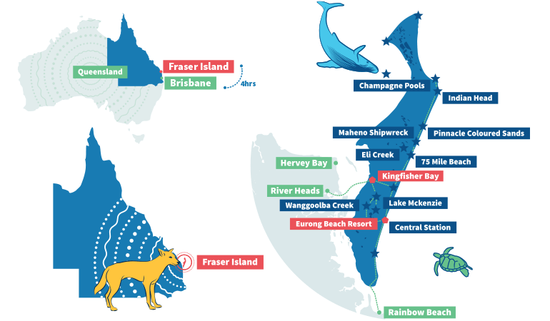 Bay South Of Fraser Island